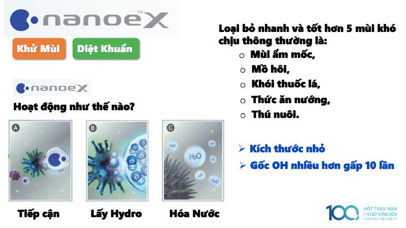Tìm hiểu về công nghệ NanoeX trên điều hòa Panasonic