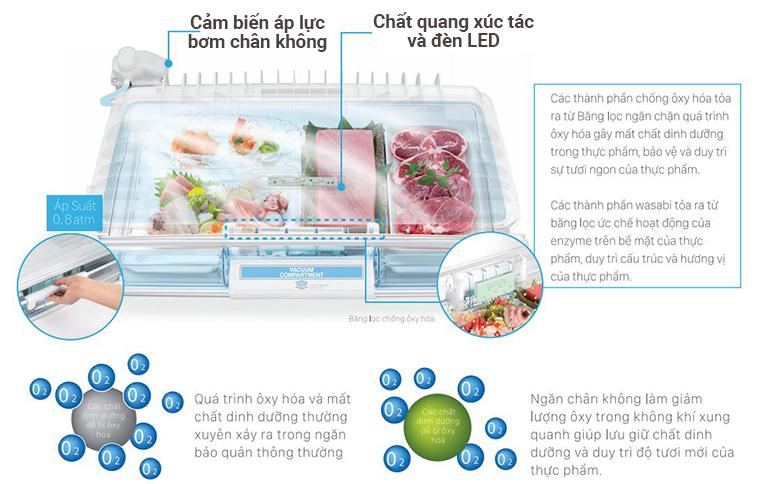 Ngăn chân không trên tủ lạnh Hitachi có lợi ích gì?