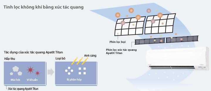 Phin lọc khử mùi xúc tác quang Apatit Titan