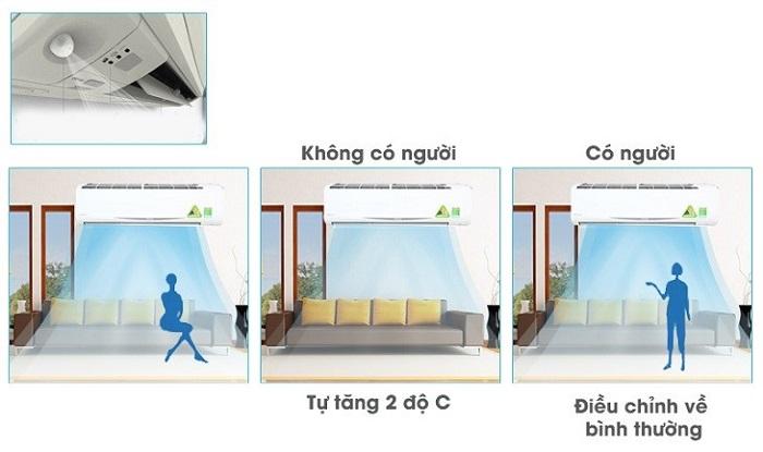 Điều hòa Daikin - Một trong những thương hiệu nổi tiếng được ưa chuộng tại Việt Nam