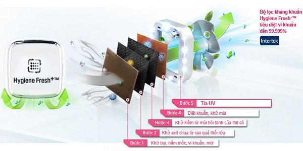 Công nghệ Hygiene Active và công nghệ Ag Clean trong tủ lạnh Panasonic